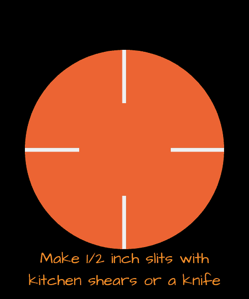 pizza bite diagram